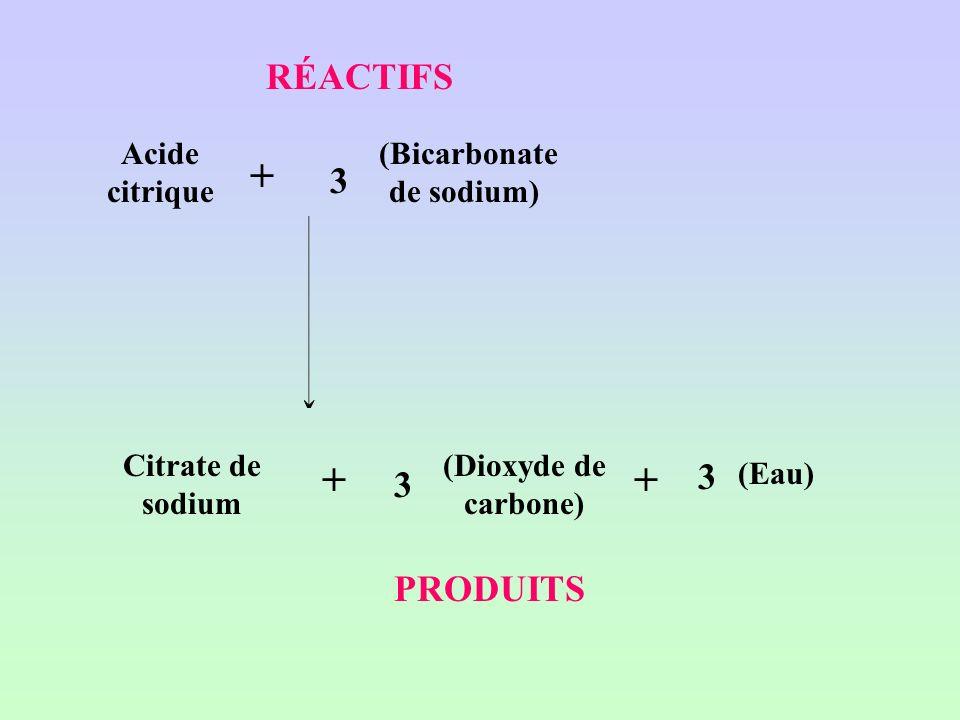 Acide citrique + (Bicarbonate de sodium) 3 Citrate de sodium + 3 (Dioxyde de carbone) + 3 (Eau) RÉACTIFS PRODUITS