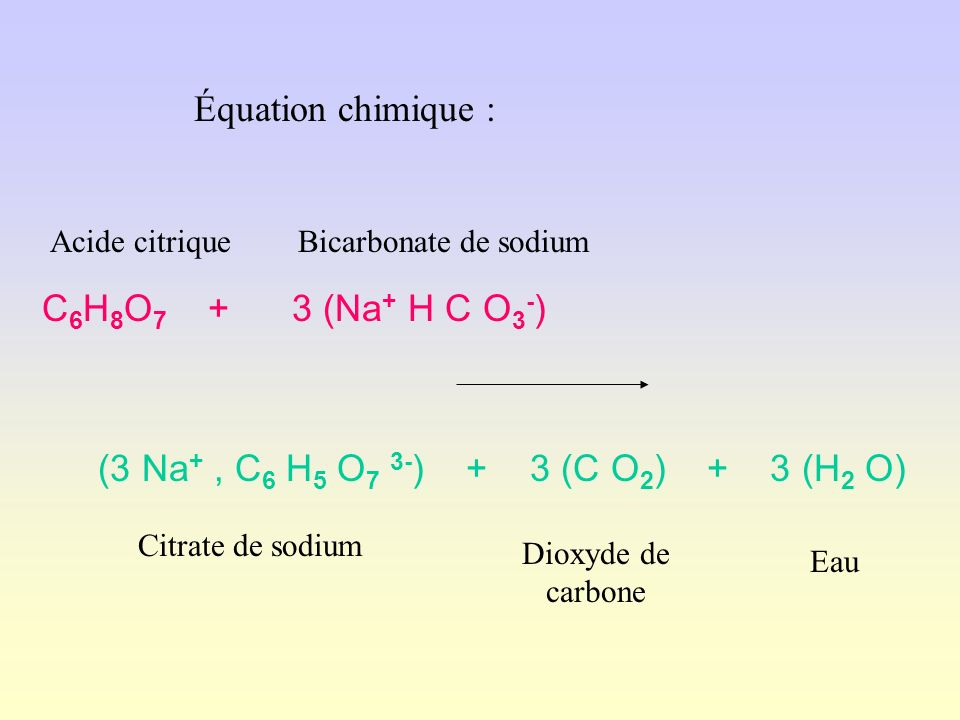 Équation chimique : C 6 H 8 O 7 + 3 (Na + H C O 3 - ) (3 Na +, C 6 H 5 O 7 3- ) + 3 (C O 2 ) + 3 (H 2 O) Acide citriqueBicarbonate de sodium Citrate d