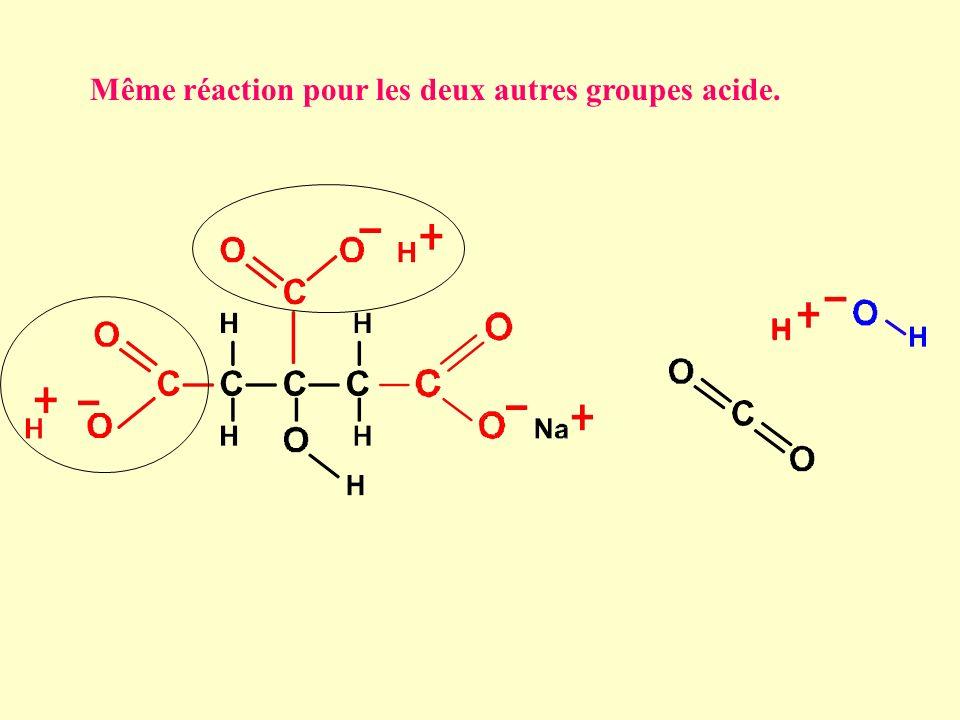 Même réaction pour les deux autres groupes acide.