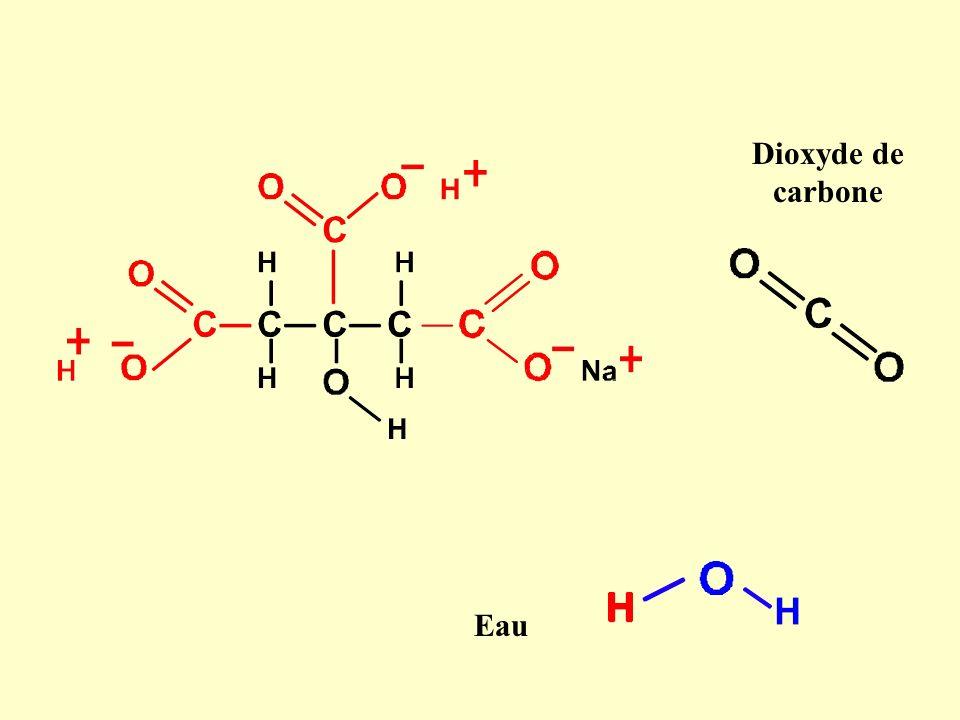 Dioxyde de carbone Eau