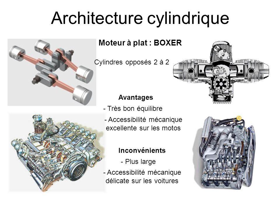 Architecture cylindrique Moteur à plat : BOXER Cylindres opposés 2 à 2 Avantages - Très bon équilibre Inconvénients - Plus large - Accessibilité mécan