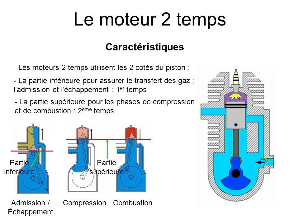 Le moteur 4 temps Caractéristiques 1 2 34 Le moteur 4 temps utilisent les 4 phases indépendamment les unes des autres : - Ladmission et léchappement étant assuré par louverture de soupapes - Durant les phases de compression et de combustion, les soupapes sont maintenues fermées