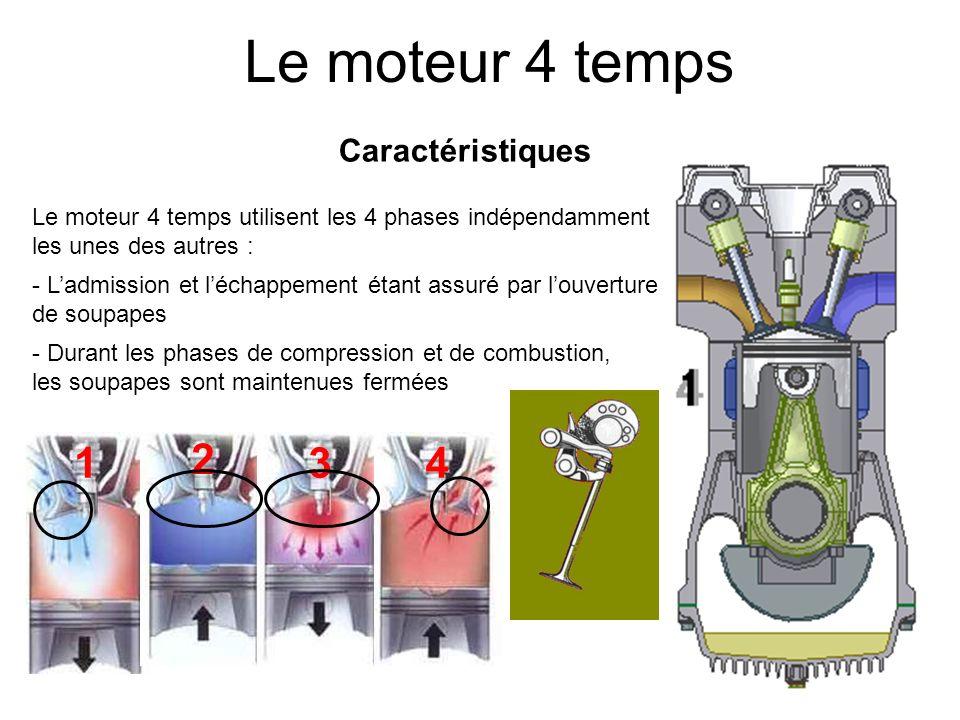 Le moteur 4 temps Caractéristiques 1 2 34 Le moteur 4 temps utilisent les 4 phases indépendamment les unes des autres : - Ladmission et léchappement é