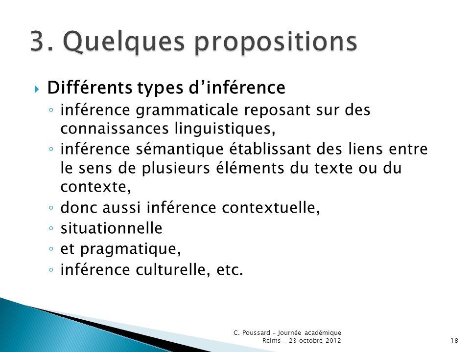Différents types dinférence inférence grammaticale reposant sur des connaissances linguistiques, inférence sémantique établissant des liens entre le s
