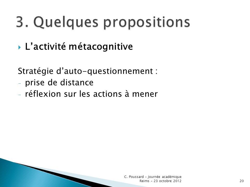 Lactivité métacognitive Stratégie dauto-questionnement : - prise de distance - réflexion sur les actions à mener C. Poussard – Journée académique Reim