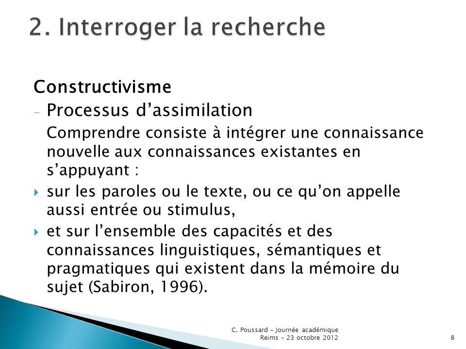 Constructivisme - Processus dassimilation Comprendre consiste à intégrer une connaissance nouvelle aux connaissances existantes en sappuyant : sur les