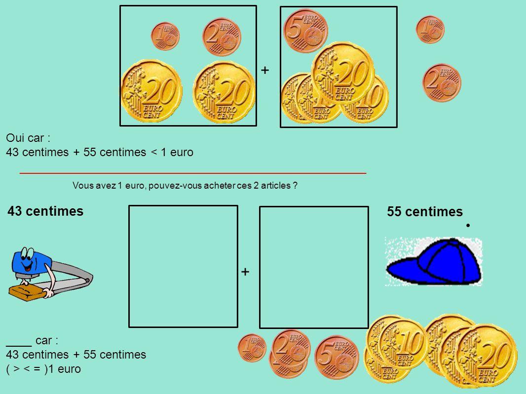 Vous avez 1 euro, pouvez-vous acheter ces 2 articles ? 43 centimes 55 centimes ____ car : 43 centimes + 55 centimes ( > < = )1 euro Oui car : 43 centi