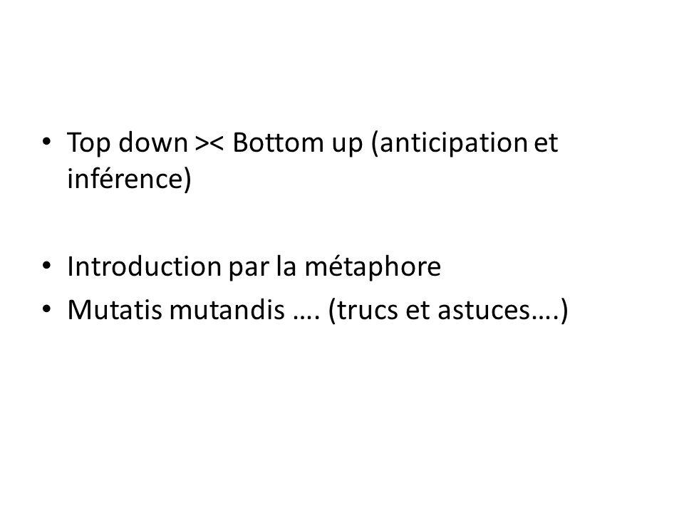 Top down >< Bottom up (anticipation et inférence) Introduction par la métaphore Mutatis mutandis …. (trucs et astuces….)