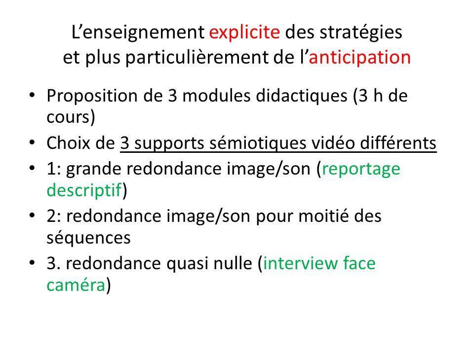 Lenseignement explicite des stratégies et plus particulièrement de lanticipation Proposition de 3 modules didactiques (3 h de cours) Choix de 3 suppor