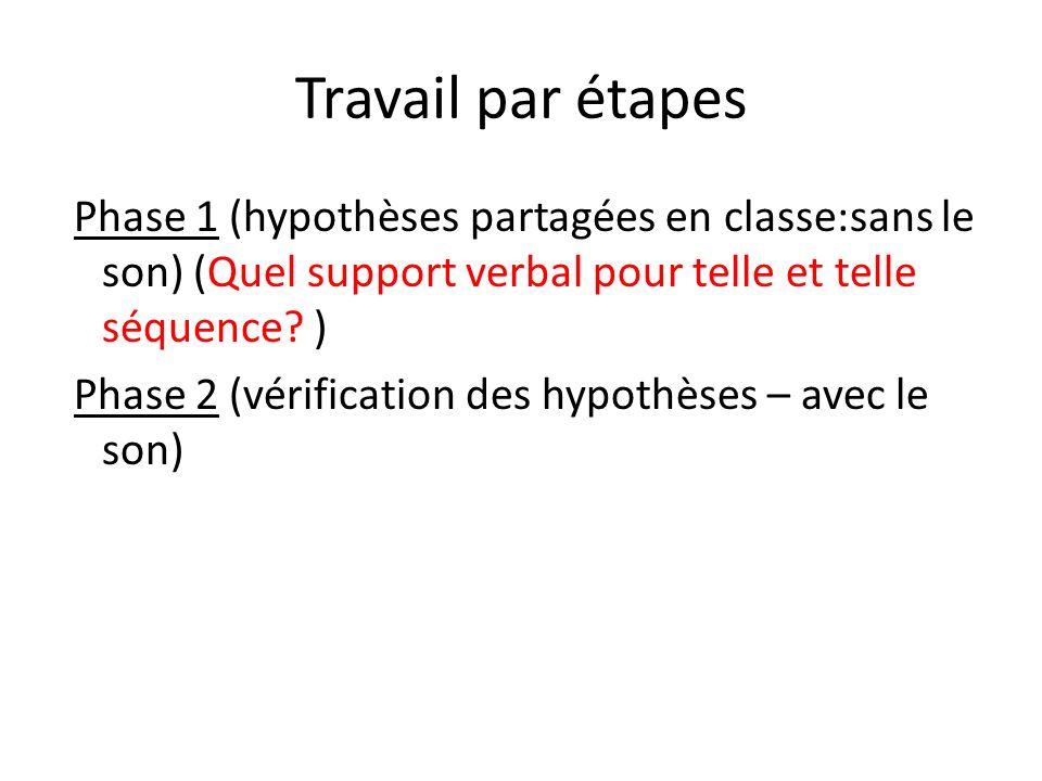 Travail par étapes Phase 1 (hypothèses partagées en classe:sans le son) (Quel support verbal pour telle et telle séquence? ) Phase 2 (vérification des