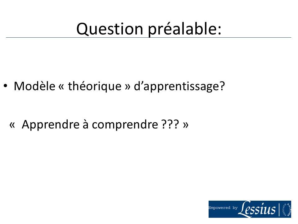 Modèle « théorique » dapprentissage? « Apprendre à comprendre ??? » Question préalable: