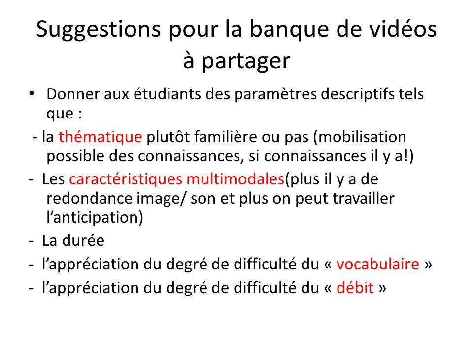 Suggestions pour la banque de vidéos à partager Donner aux étudiants des paramètres descriptifs tels que : - la thématique plutôt familière ou pas (mo