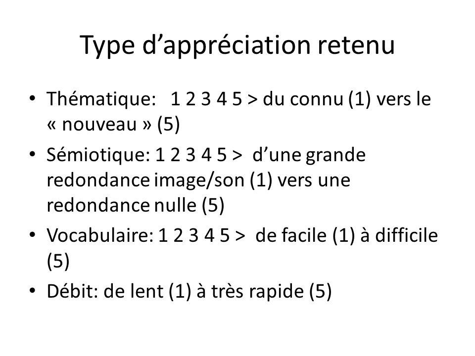 Type dappréciation retenu Thématique: 1 2 3 4 5 > du connu (1) vers le « nouveau » (5) Sémiotique: 1 2 3 4 5 > dune grande redondance image/son (1) ve