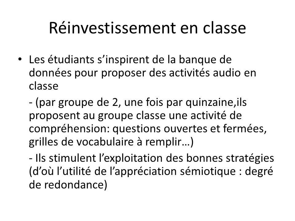Réinvestissement en classe Les étudiants sinspirent de la banque de données pour proposer des activités audio en classe - (par groupe de 2, une fois p
