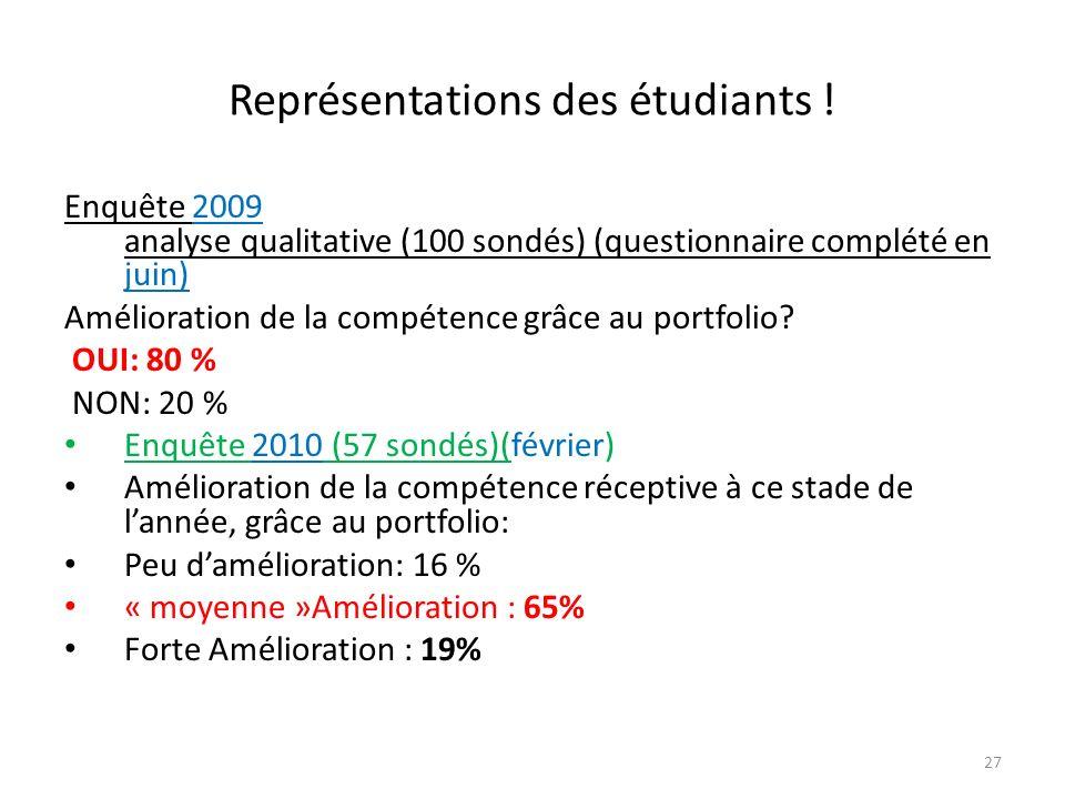 Représentations des étudiants ! Enquête 2009 analyse qualitative (100 sondés) (questionnaire complété en juin) Amélioration de la compétence grâce au