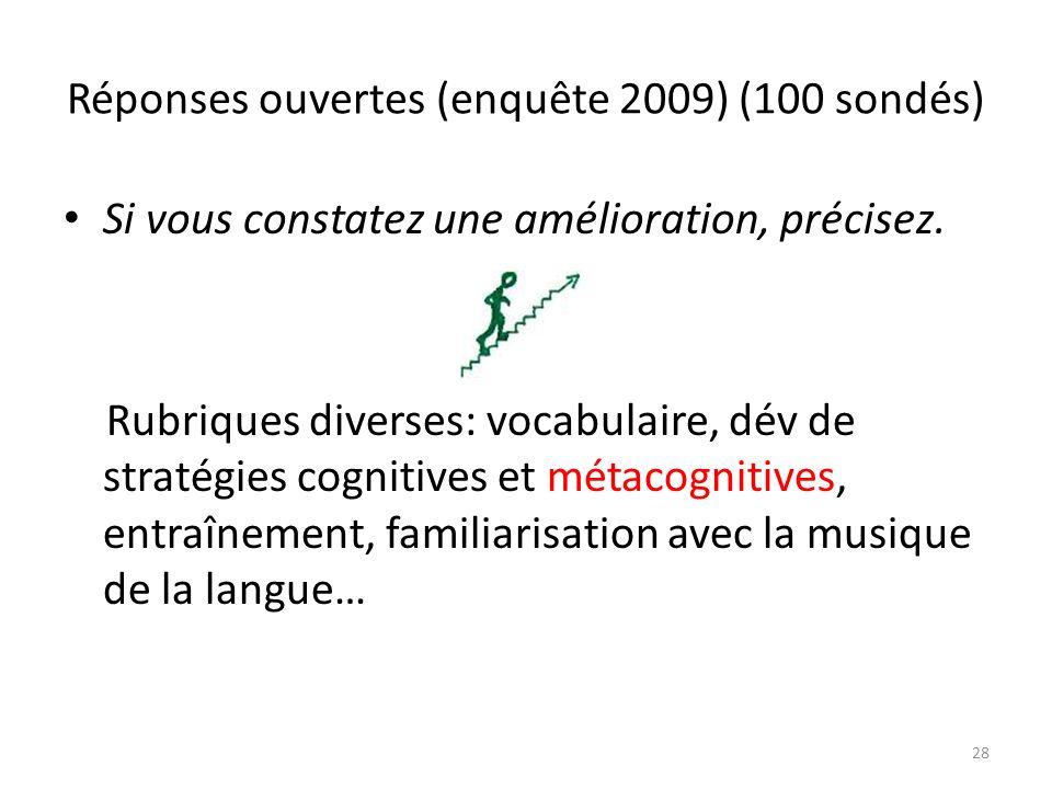Réponses ouvertes (enquête 2009) (100 sondés) Si vous constatez une amélioration, précisez. Rubriques diverses: vocabulaire, dév de stratégies cogniti
