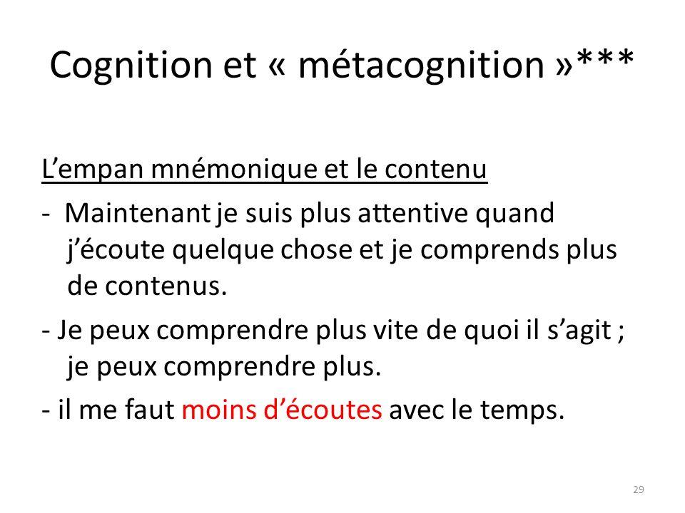 Cognition et « métacognition »*** Lempan mnémonique et le contenu - Maintenant je suis plus attentive quand jécoute quelque chose et je comprends plus