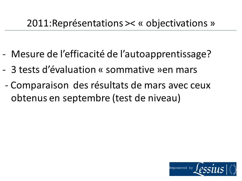 -Mesure de lefficacité de lautoapprentissage? -3 tests dévaluation « sommative »en mars - Comparaison des résultats de mars avec ceux obtenus en septe