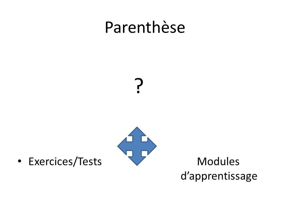 Parenthèse ? Exercices/Tests Modules dapprentissage