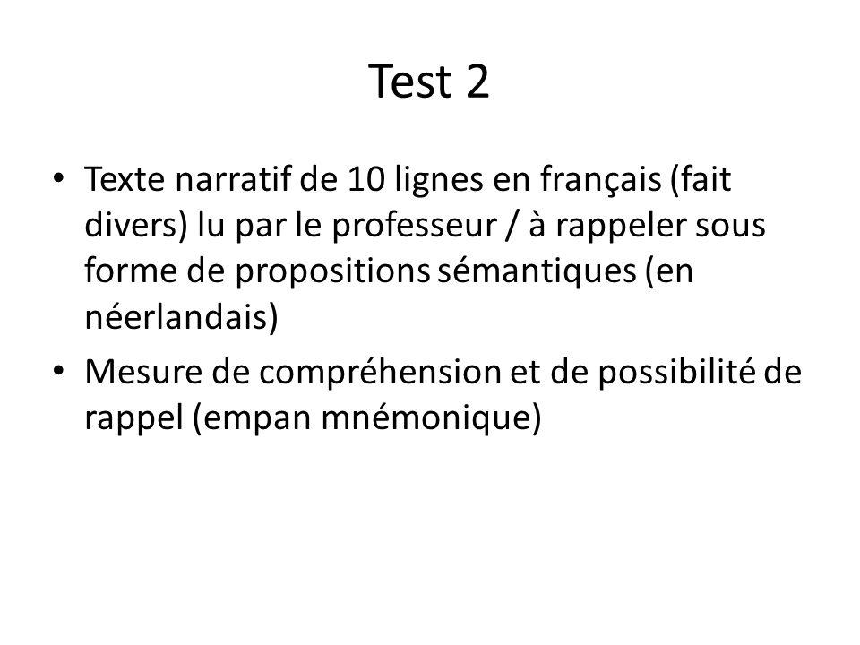 Test 2 Texte narratif de 10 lignes en français (fait divers) lu par le professeur / à rappeler sous forme de propositions sémantiques (en néerlandais)