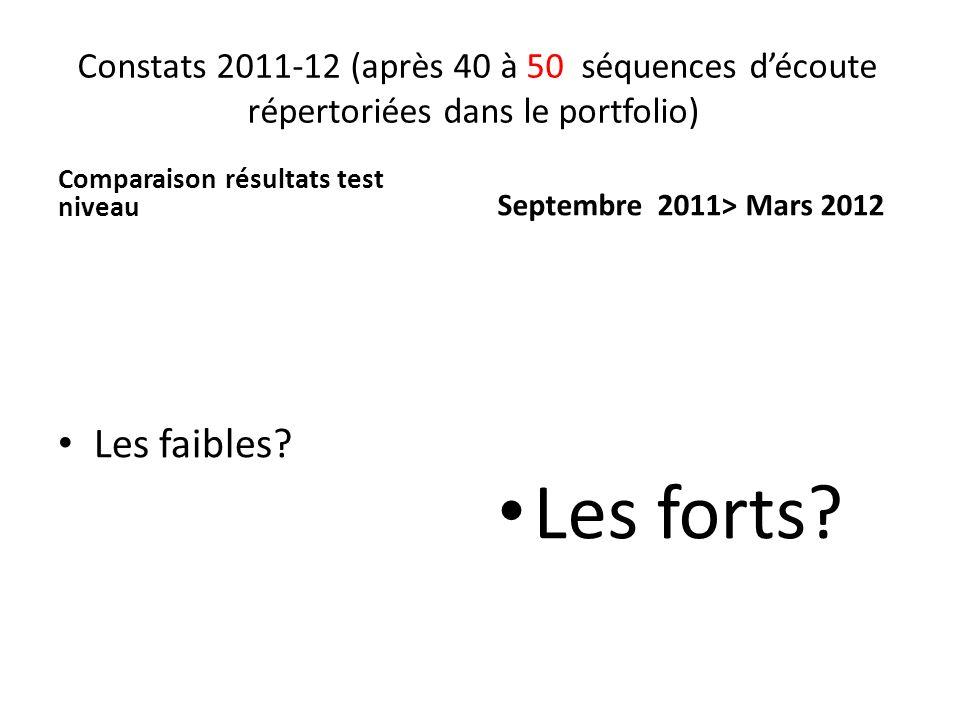 Constats 2011-12 (après 40 à 50 séquences découte répertoriées dans le portfolio) Comparaison résultats test niveau Les faibles? Septembre 2011> Mars