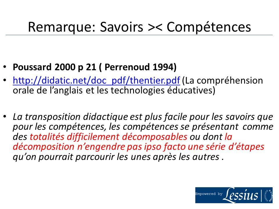 Poussard 2000 p 21 ( Perrenoud 1994) http://didatic.net/doc_pdf/thentier.pdf (La compréhension orale de langlais et les technologies éducatives) http: