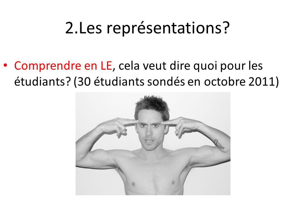 2.Les représentations? Comprendre en LE, cela veut dire quoi pour les étudiants? (30 étudiants sondés en octobre 2011)
