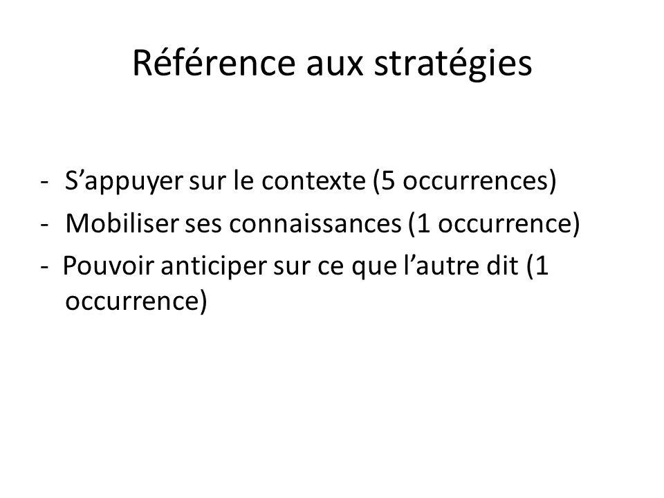 Référence aux stratégies -Sappuyer sur le contexte (5 occurrences) -Mobiliser ses connaissances (1 occurrence) - Pouvoir anticiper sur ce que lautre d