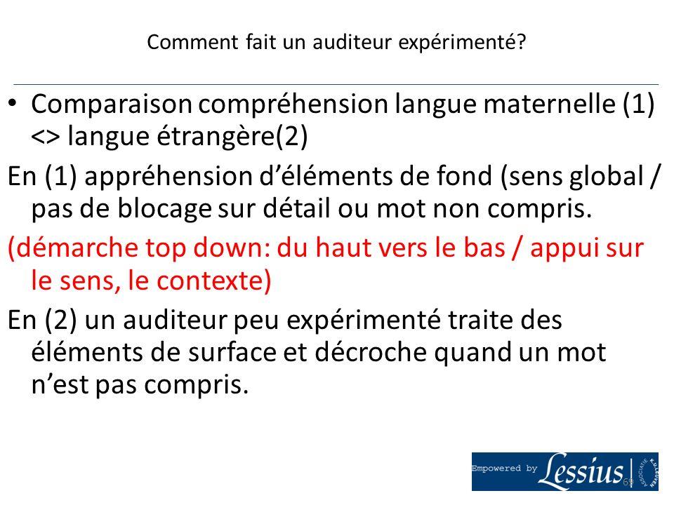Comparaison compréhension langue maternelle (1) <> langue étrangère(2) En (1) appréhension déléments de fond (sens global / pas de blocage sur détail
