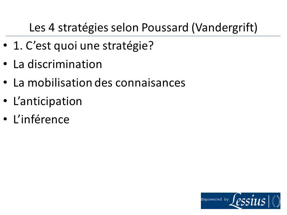 1. Cest quoi une stratégie? La discrimination La mobilisation des connaisances Lanticipation Linférence Les 4 stratégies selon Poussard (Vandergrift)