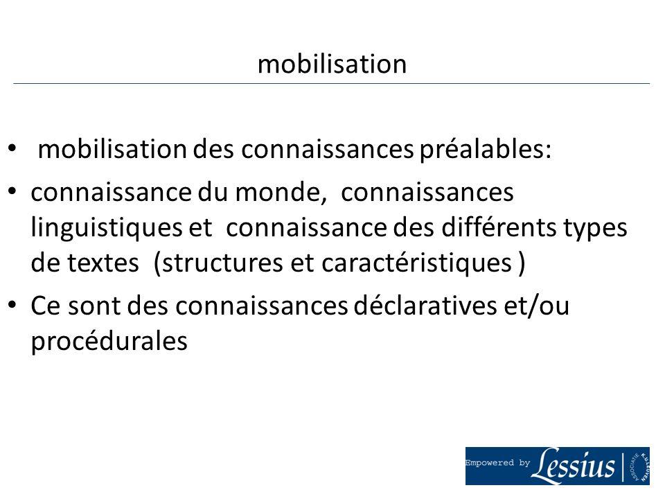 mobilisation des connaissances préalables: connaissance du monde, connaissances linguistiques et connaissance des différents types de textes (structur