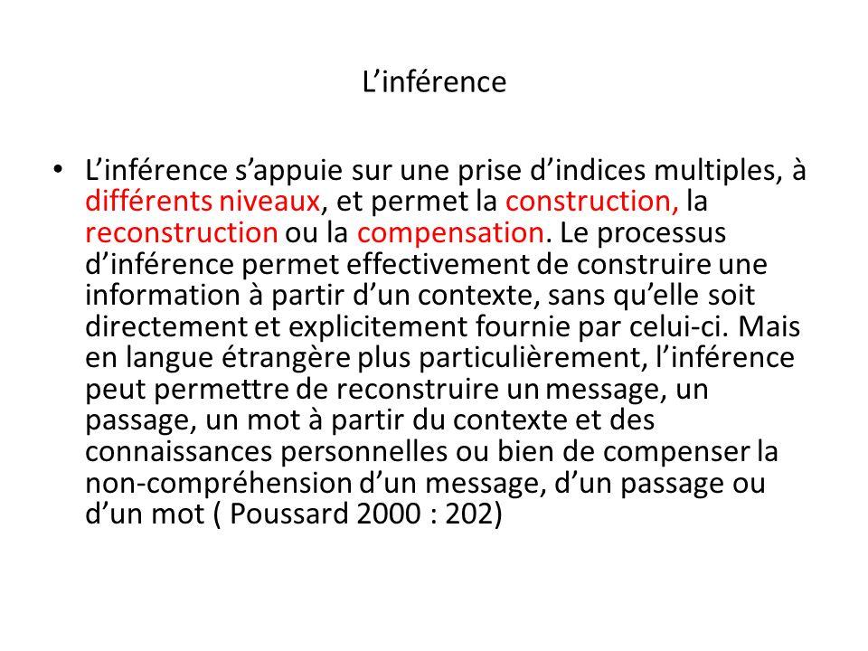 Linférence Linférence sappuie sur une prise dindices multiples, à différents niveaux, et permet la construction, la reconstruction ou la compensation.