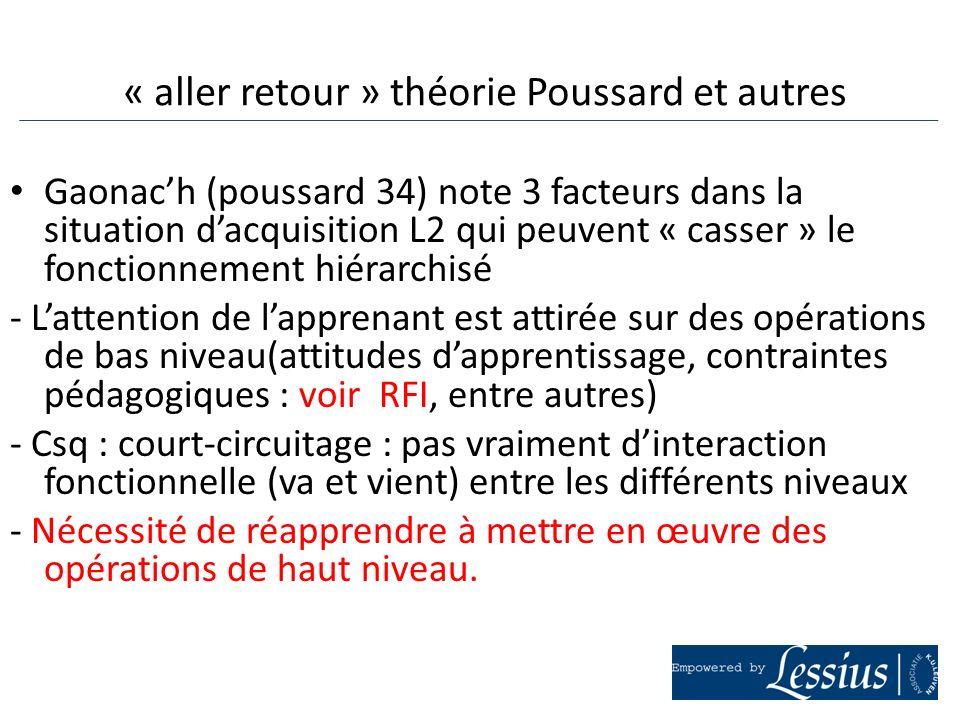 Gaonach (poussard 34) note 3 facteurs dans la situation dacquisition L2 qui peuvent « casser » le fonctionnement hiérarchisé - Lattention de lapprenan