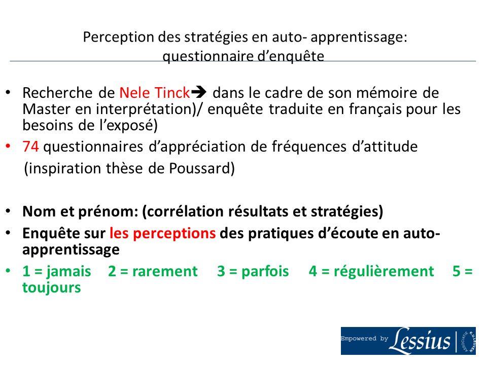 Recherche de Nele Tinck dans le cadre de son mémoire de Master en interprétation)/ enquête traduite en français pour les besoins de lexposé) 74 questi