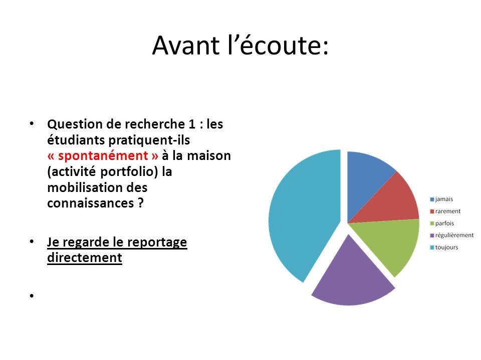 Avant lécoute: Question de recherche 1 : les étudiants pratiquent-ils « spontanément » à la maison (activité portfolio) la mobilisation des connaissan