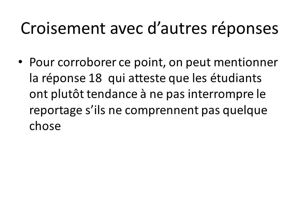 Croisement avec dautres réponses Pour corroborer ce point, on peut mentionner la réponse 18 qui atteste que les étudiants ont plutôt tendance à ne pas