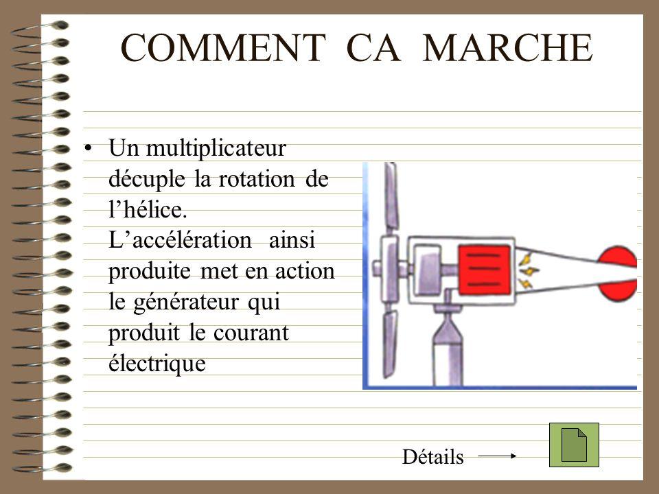 Éolienne : DEFINITION: –Moteur actionné par le vent. –Le vent fait tourner les hélices entraînants une turbine et produisant de l énergie.. MOYEU: - P