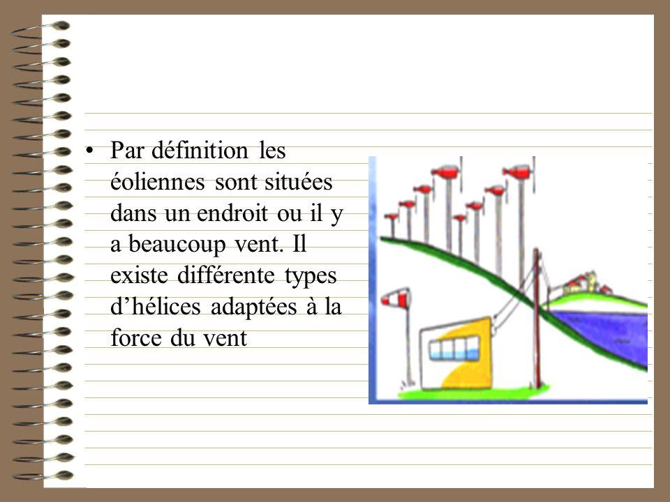 Lénergie recueillie passe dans un transformateur qui lenvoie au ligne du réseau électrique.