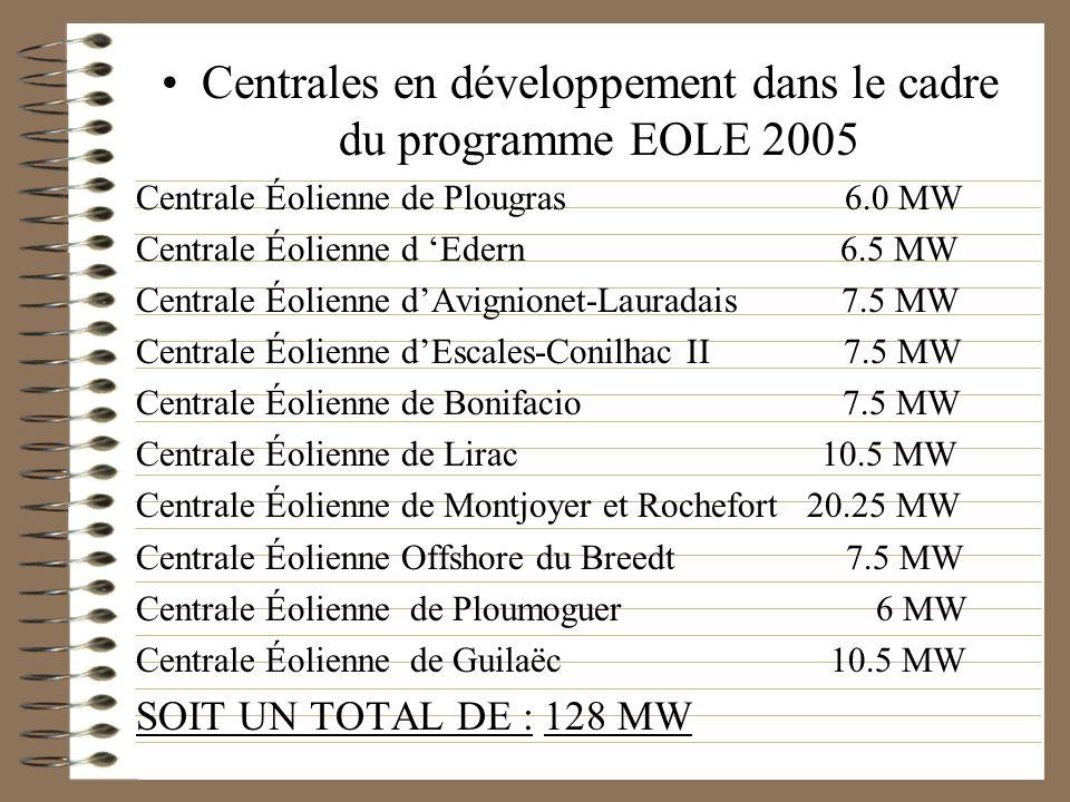 LES CENTRALES EN FRANCE 1999: Centrale éolienne de Widehen-phase1 0.75MW 1999: Centrale éolienne de >Donzére 3.0 MW 2000: Centrale éolienne de Goulien