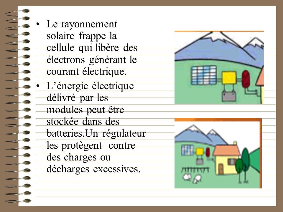 Explications Un générateur photovoltaïque est composé de modules solaires. Ces modules transforment la lumière du soleil en électricité. Ils sont comp