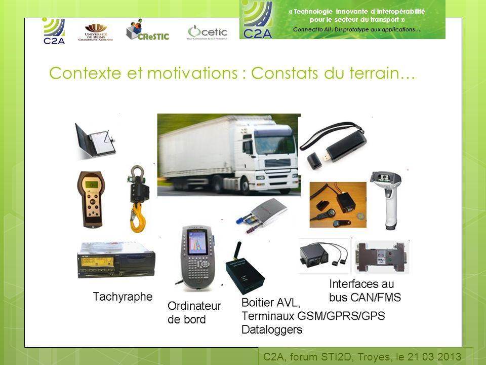 « Technologie innovante dinteropérabilité pour le secteur du transport » Connect to All : Du prototype aux applications… Contexte et motivations : Con