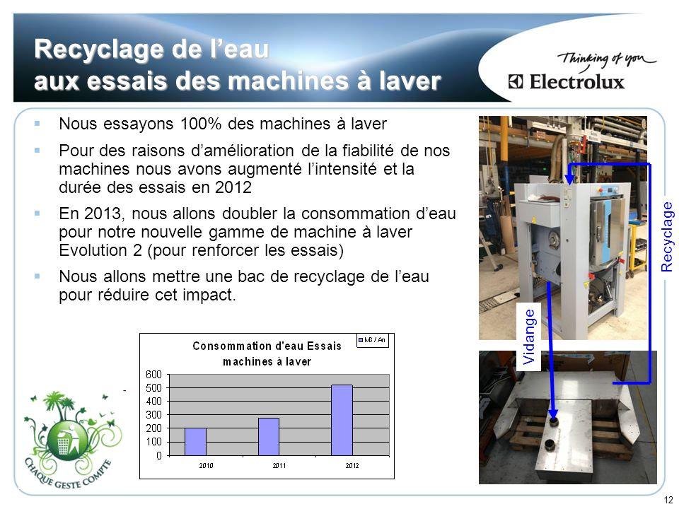 12 Recyclage de leau aux essais des machines à laver Nous essayons 100% des machines à laver Pour des raisons damélioration de la fiabilité de nos mac