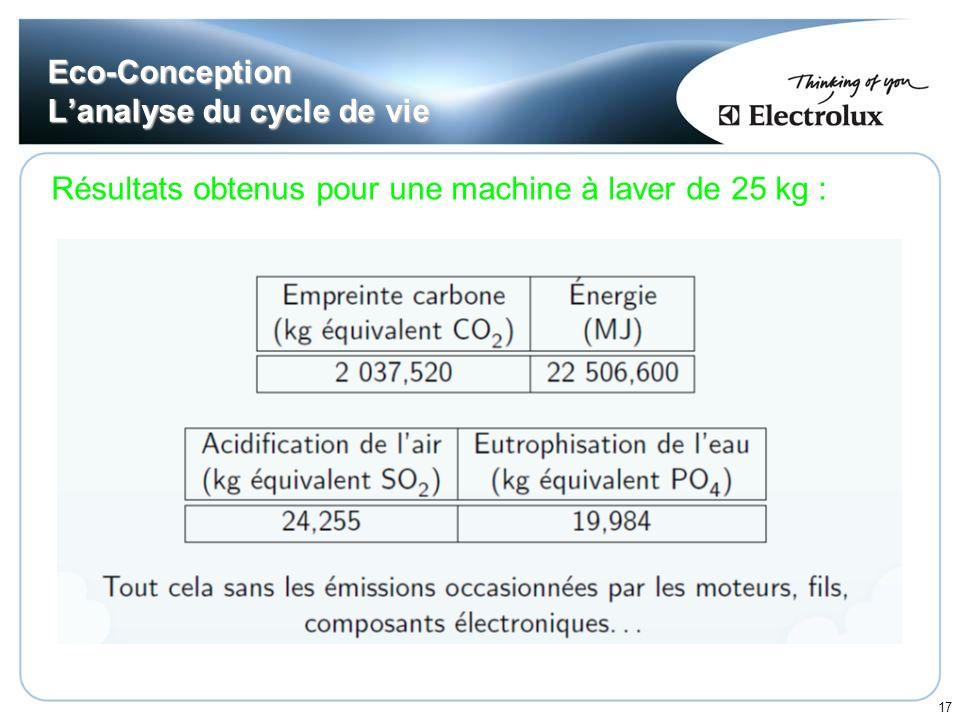 17 Eco-Conception Lanalyse du cycle de vie Résultats obtenus pour une machine à laver de 25 kg :