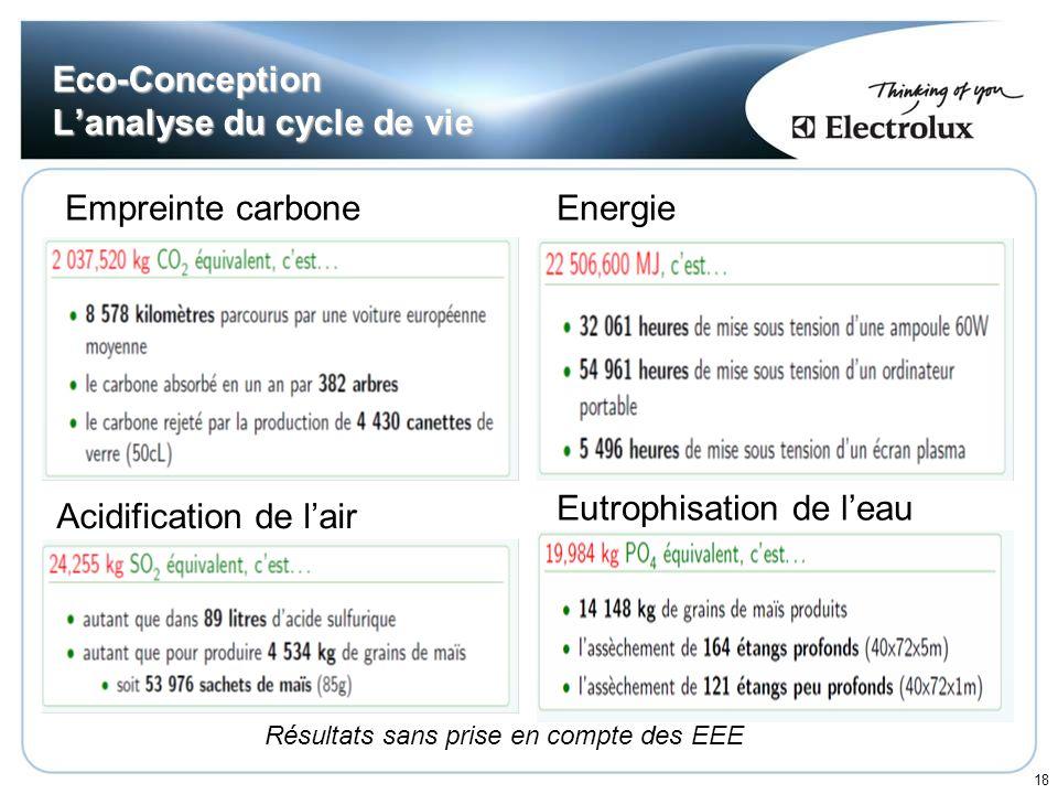 18 Eco-Conception Lanalyse du cycle de vie Résultats sans prise en compte des EEE Empreinte carboneEnergie Acidification de lair Eutrophisation de lea