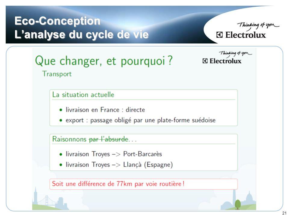 21 Eco-Conception Lanalyse du cycle de vie