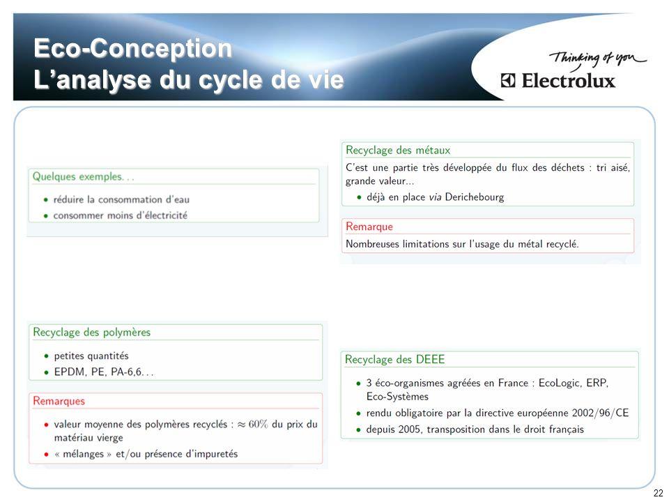 22 Eco-Conception Lanalyse du cycle de vie