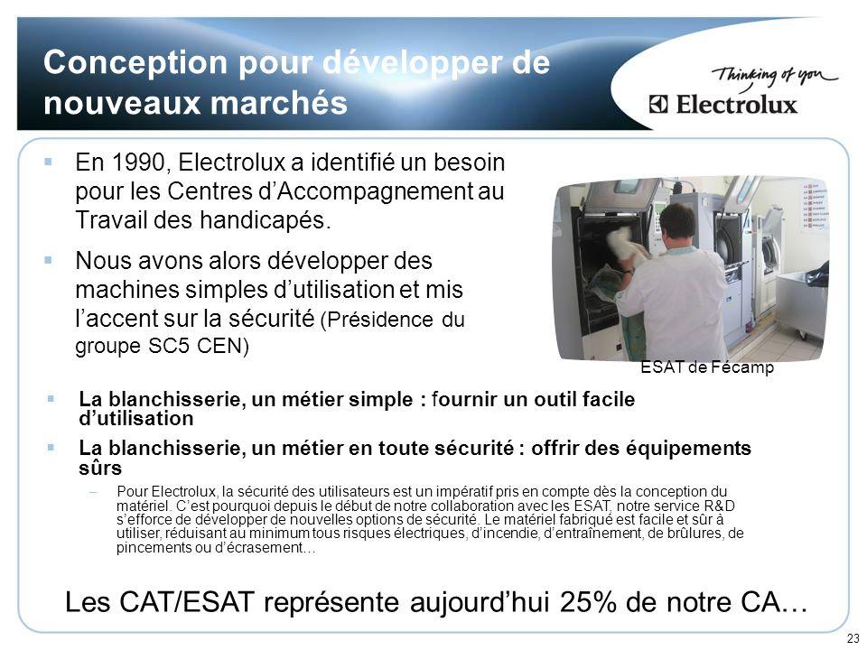 23 Conception pour développer de nouveaux marchés En 1990, Electrolux a identifié un besoin pour les Centres dAccompagnement au Travail des handicapés.