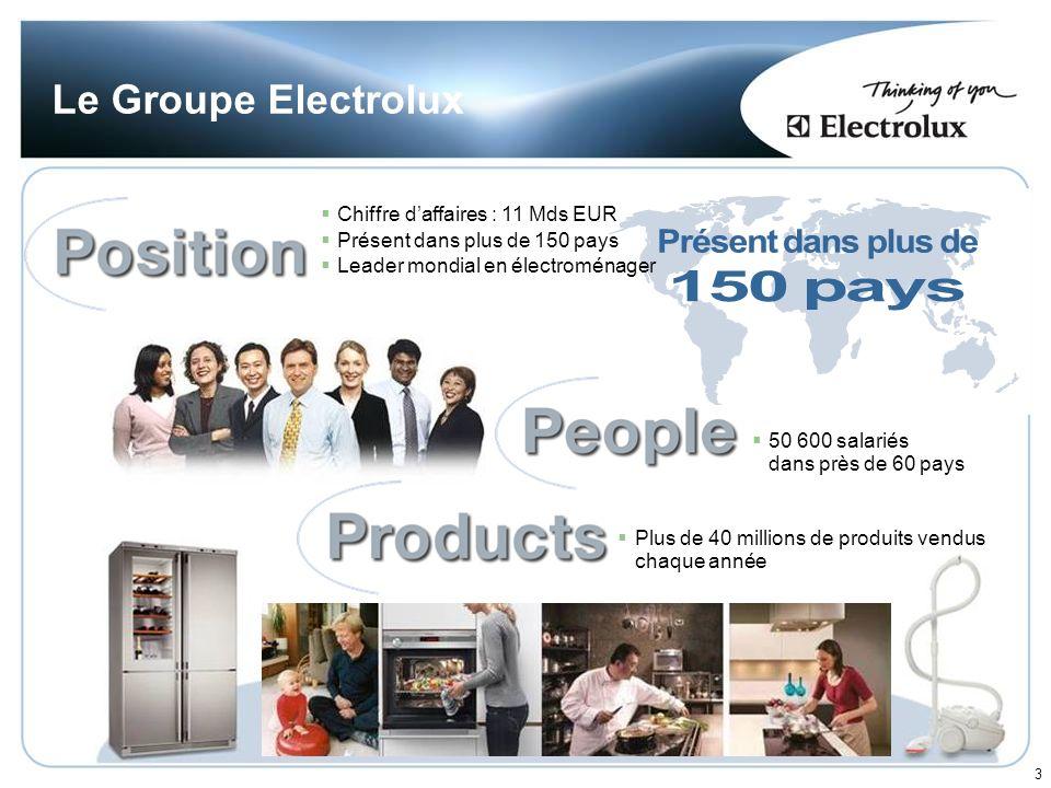 3 Le Groupe Electrolux 50 600 salariés dans près de 60 pays Chiffre daffaires : 11 Mds EUR Présent dans plus de 150 pays Leader mondial en électroména