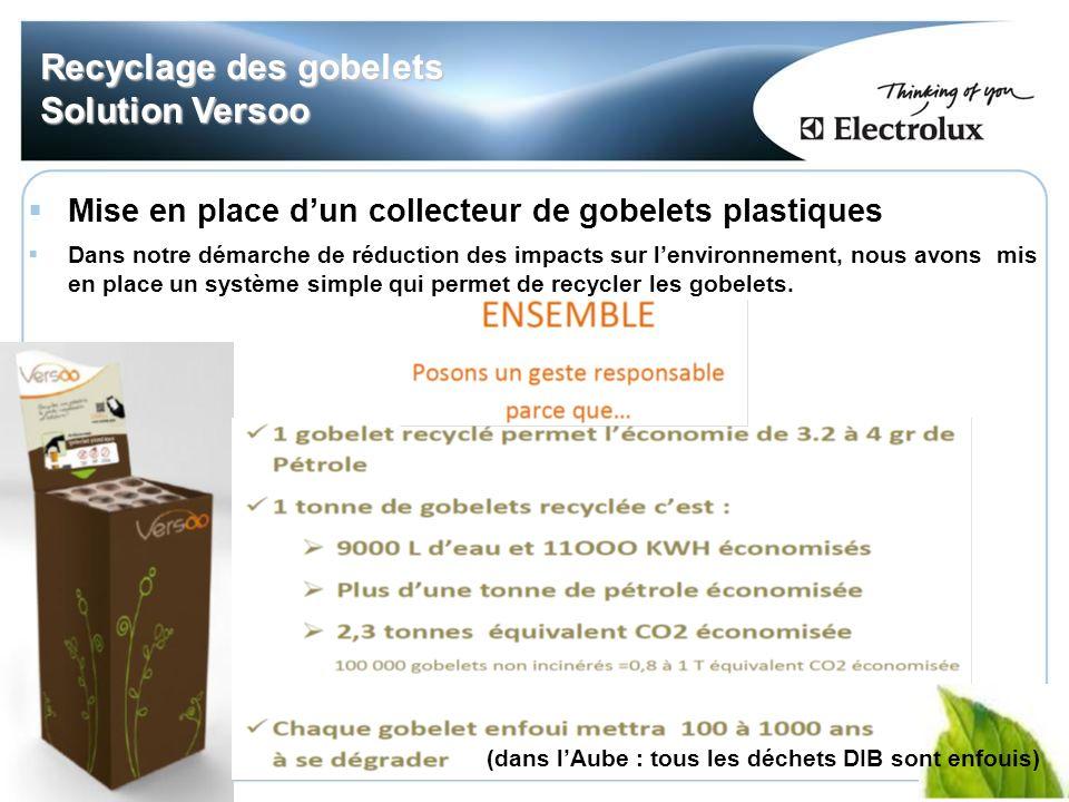 6 Mise en place dun collecteur de gobelets plastiques Dans notre démarche de réduction des impacts sur lenvironnement, nous avons mis en place un système simple qui permet de recycler les gobelets.