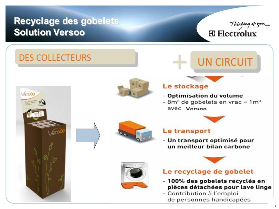 18 Eco-Conception Lanalyse du cycle de vie Résultats sans prise en compte des EEE Empreinte carboneEnergie Acidification de lair Eutrophisation de leau